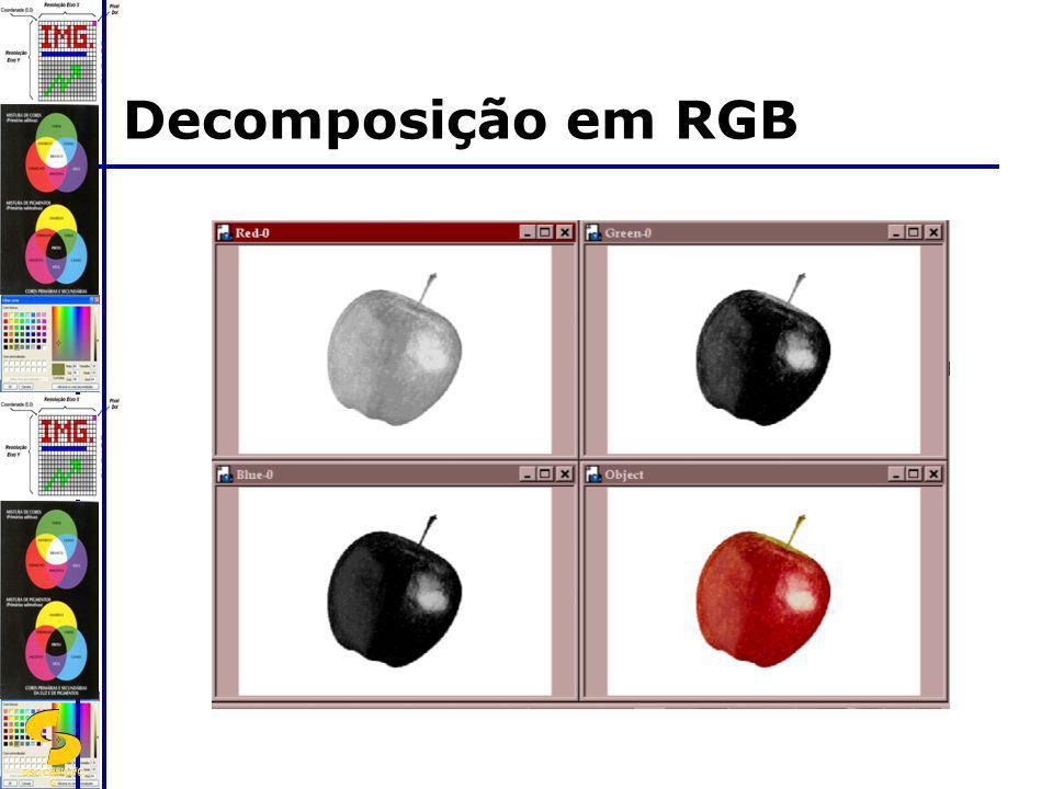 DSC/CEEI/UFC G Decomposição em RGB