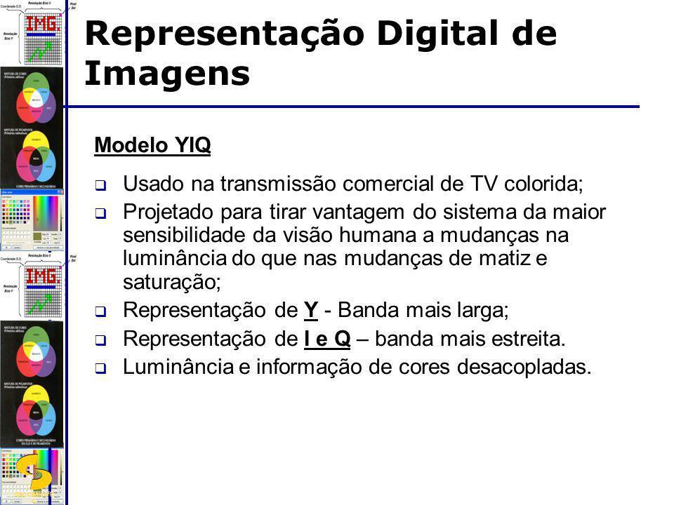 DSC/CEEI/UFC G Modelo YIQ Usado na transmissão comercial de TV colorida; Projetado para tirar vantagem do sistema da maior sensibilidade da visão huma