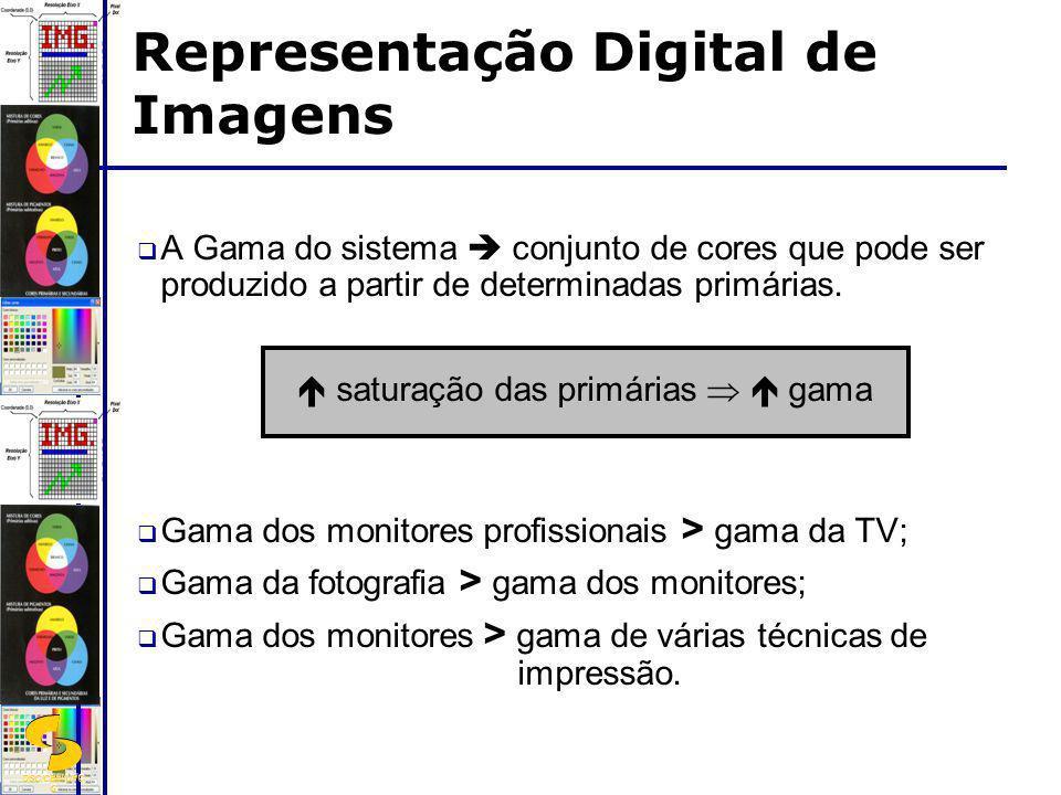 DSC/CEEI/UFC G A Gama do sistema conjunto de cores que pode ser produzido a partir de determinadas primárias. saturação das primárias gama Gama dos mo