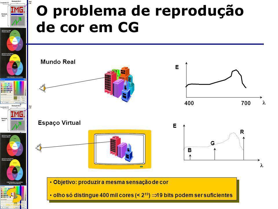 DSC/CEEI/UFC G O problema de reprodução de cor em CG Mundo Real Espaço Virtual E 400700 E B G R Objetivo: produzir a mesma sensação de cor olho só dis
