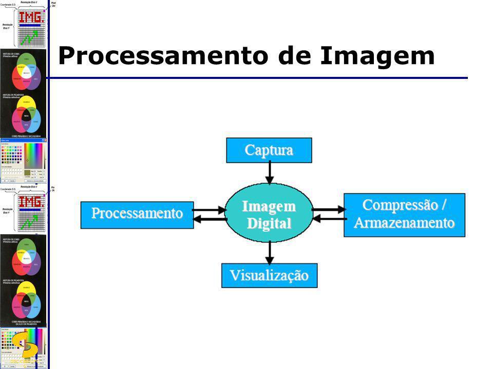 DSC/CEEI/UFC G Processamento de Imagem