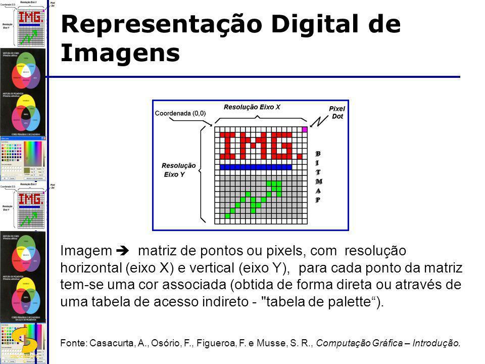 DSC/CEEI/UFC G Imagem matriz de pontos ou pixels, com resolução horizontal (eixo X) e vertical (eixo Y), para cada ponto da matriz tem-se uma cor asso