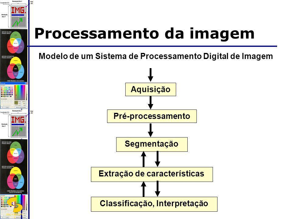 DSC/CEEI/UFC G Aquisição Pré-processamento Segmentação Extração de características Classificação, Interpretação Modelo de um Sistema de Processamento
