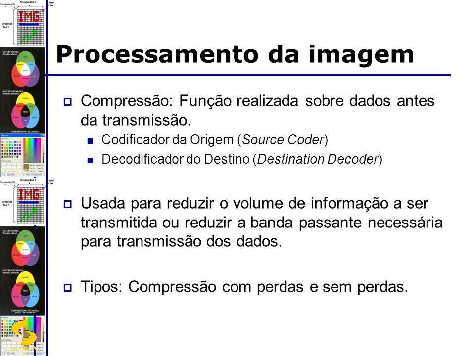 DSC/CEEI/UFC G Compressão: Função realizada sobre dados antes da transmissão. Codificador da Origem (Source Coder) Decodificador do Destino (Destinati
