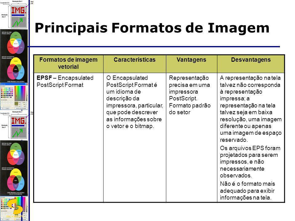 DSC/CEEI/UFC G Formatos de imagem vetorial CaracterísticasVantagensDesvantagens EPSF – Encapsulated PostScript Format O Encapsulated PostScript Format
