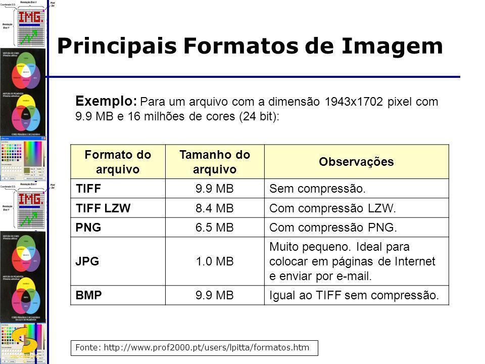 DSC/CEEI/UFC G Exemplo: Para um arquivo com a dimensão 1943x1702 pixel com 9.9 MB e 16 milhões de cores (24 bit): Formato do arquivo Tamanho do arquiv
