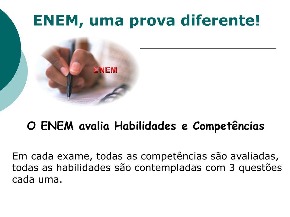 O ENEM avalia Habilidades e Competências Em cada exame, todas as competências são avaliadas, todas as habilidades são contempladas com 3 questões cada