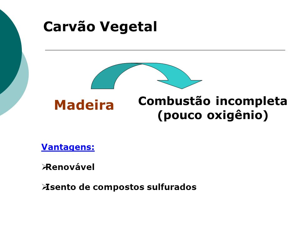 Carvão Vegetal Madeira Combustão incompleta (pouco oxigênio) Vantagens: Renovável Isento de compostos sulfurados