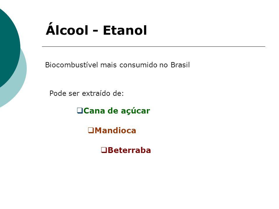 Álcool - Etanol Biocombustível mais consumido no Brasil Pode ser extraído de: Cana de açúcar Mandioca Beterraba