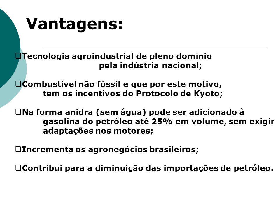 Vantagens: Tecnologia agroindustrial de pleno domínio pela indústria nacional; Combustível não fóssil e que por este motivo, tem os incentivos do Prot
