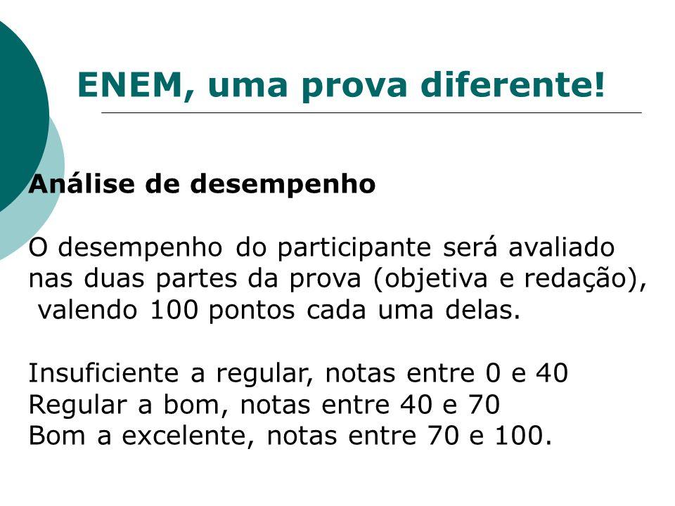 Análise de desempenho O desempenho do participante será avaliado nas duas partes da prova (objetiva e redação), valendo 100 pontos cada uma delas. Ins