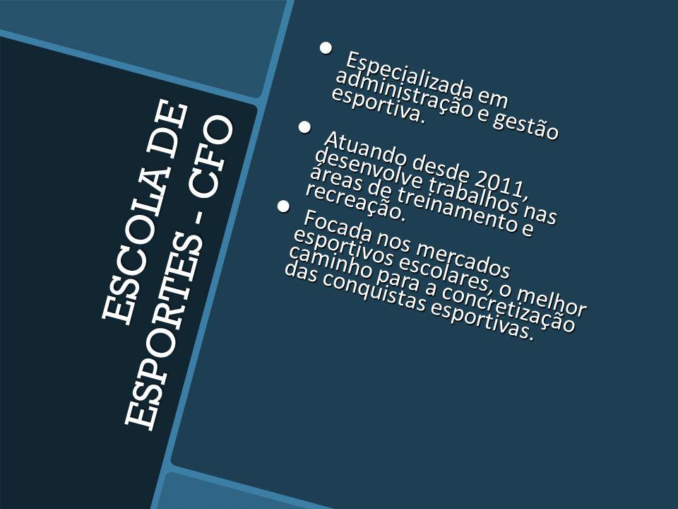 ESCOLA DE ESPORTES COLÉGIO FREDERICO OZANAM