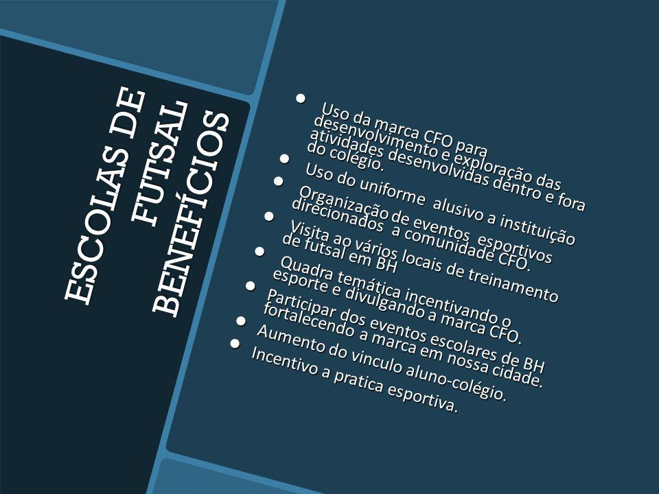 ESCOLAS DE FUTSAL METODOLOGIA Toda a metodologia aplicada pelas Escolas de Futsal são parte de um processo elaborado pelo prof. Egberto e demais compa