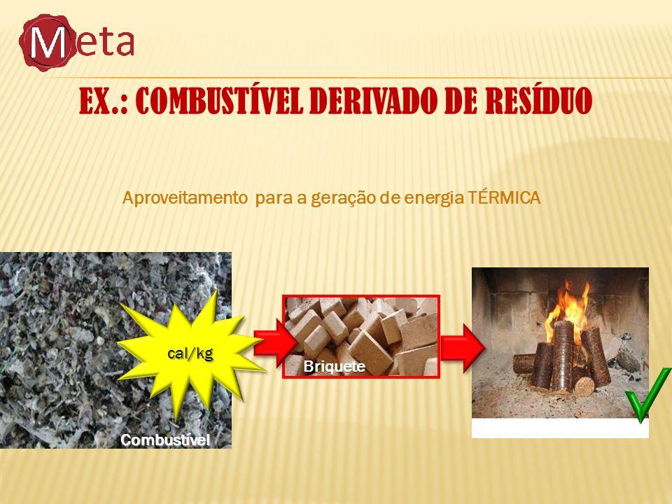 Aproveitamento para a geração de energia TÉRMICA Combustível Briquete cal/kgcal/kg EX.: COMBUSTÍVEL DERIVADO DE RESÍDUO