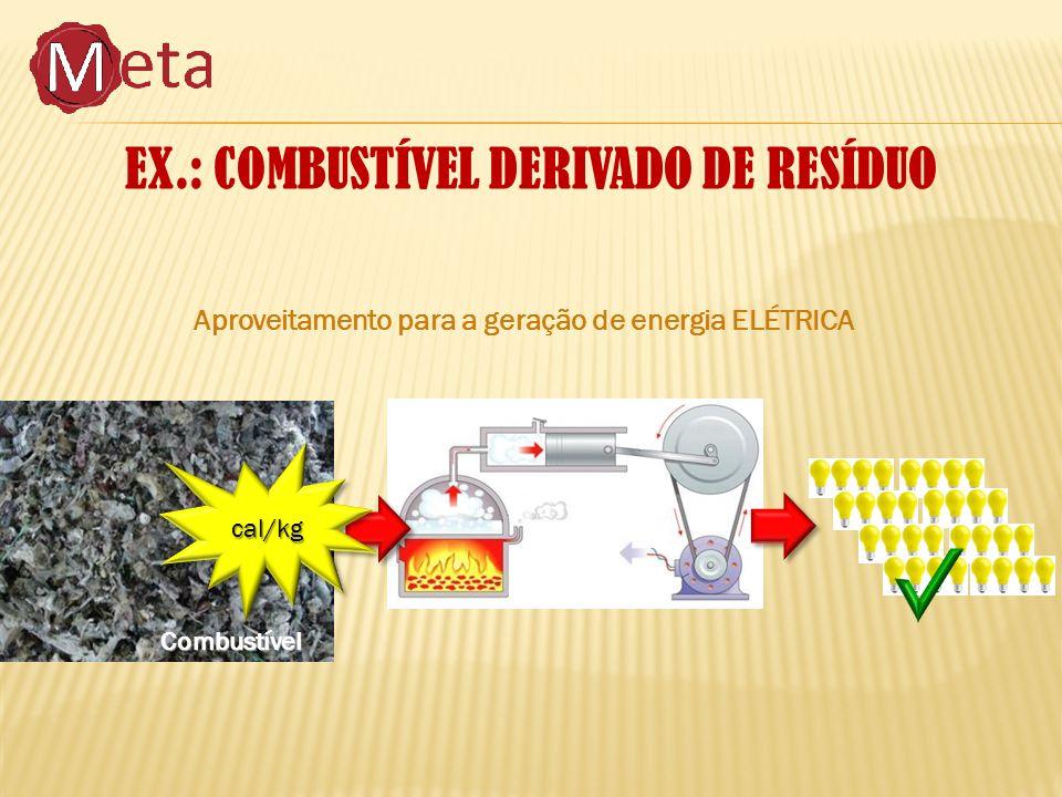Aproveitamento para a geração de energia ELÉTRICA Combustível cal/kgcal/kg EX.: COMBUSTÍVEL DERIVADO DE RESÍDUO