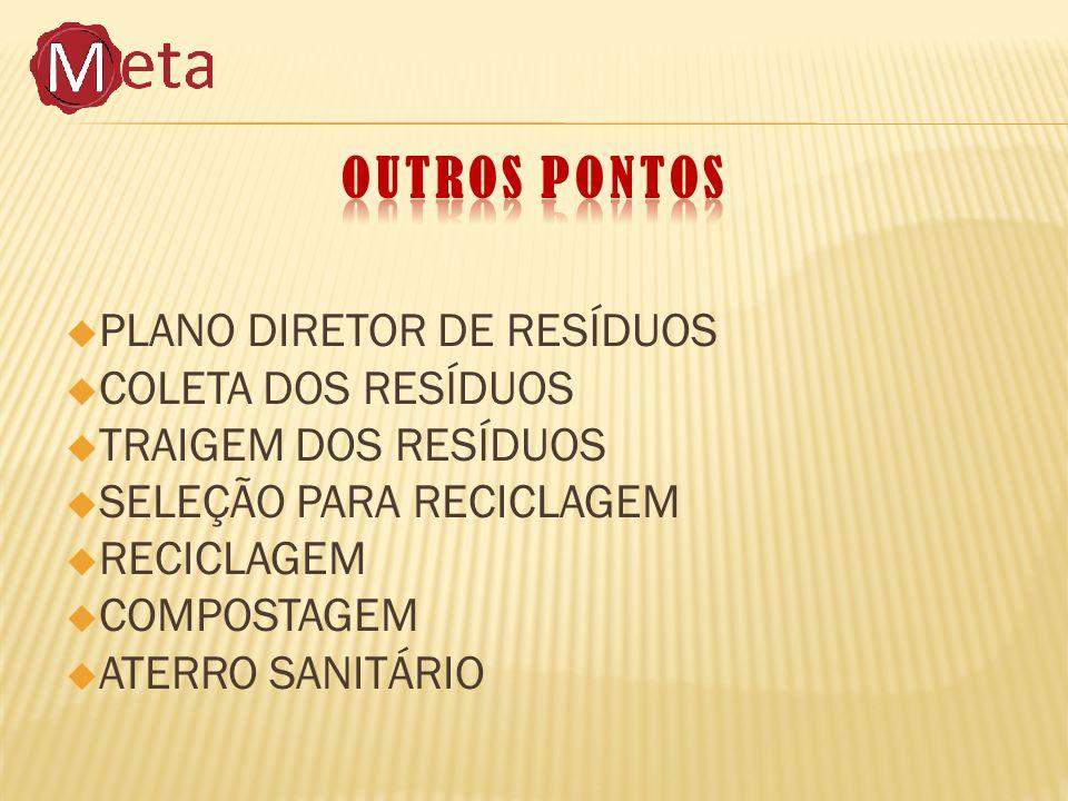 PLANO DIRETOR DE RESÍDUOS COLETA DOS RESÍDUOS TRAIGEM DOS RESÍDUOS SELEÇÃO PARA RECICLAGEM RECICLAGEM COMPOSTAGEM ATERRO SANITÁRIO