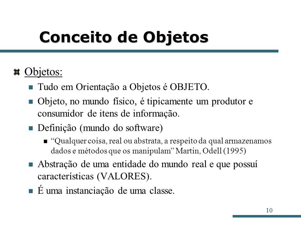 10 Conceito de Objetos Objetos: Tudo em Orientação a Objetos é OBJETO. Objeto, no mundo físico, é tipicamente um produtor e consumidor de itens de inf