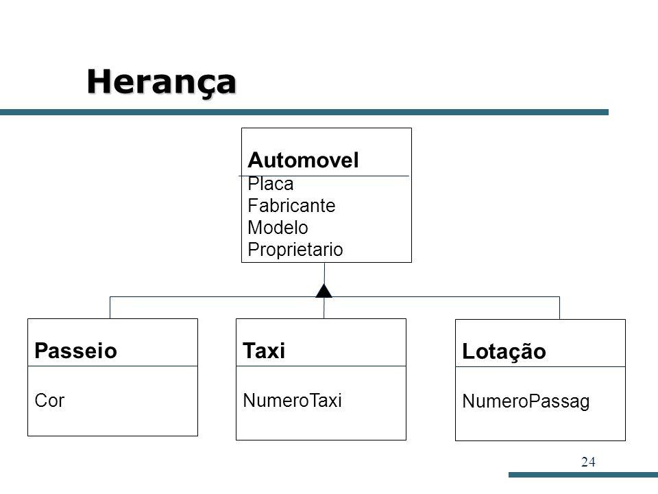 24 Herança Automovel Placa Fabricante Modelo Proprietario Passeio Cor Taxi NumeroTaxi Lotação NumeroPassag