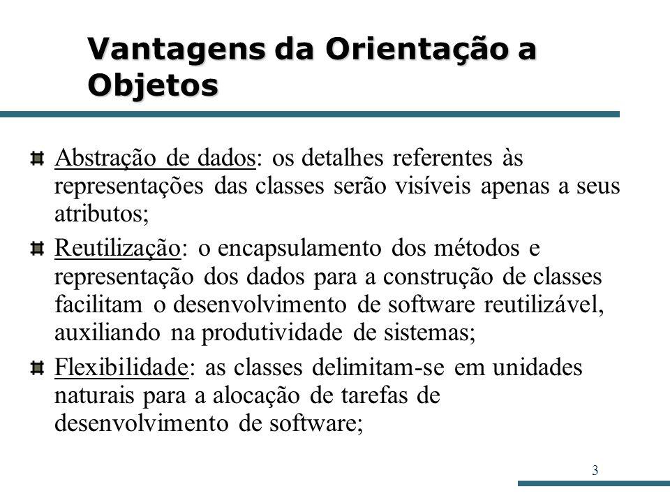 3 Vantagens da Orientação a Objetos Abstração de dados: os detalhes referentes às representações das classes serão visíveis apenas a seus atributos; R