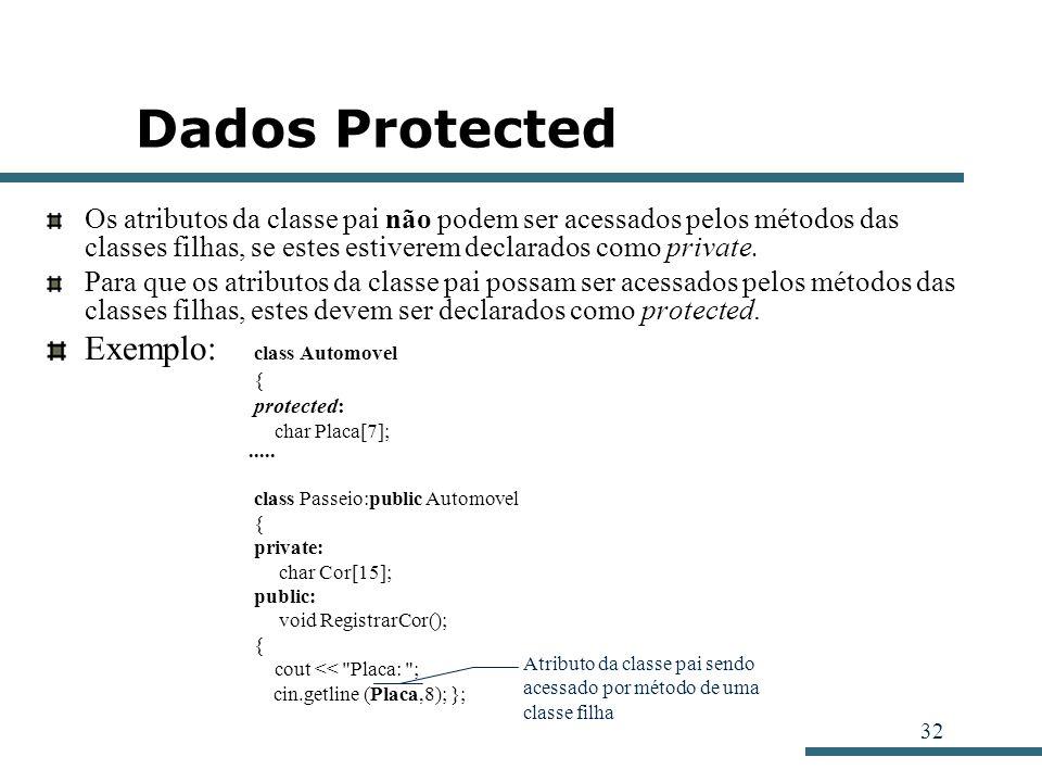 32 Dados Protected Os atributos da classe pai não podem ser acessados pelos métodos das classes filhas, se estes estiverem declarados como private. Pa