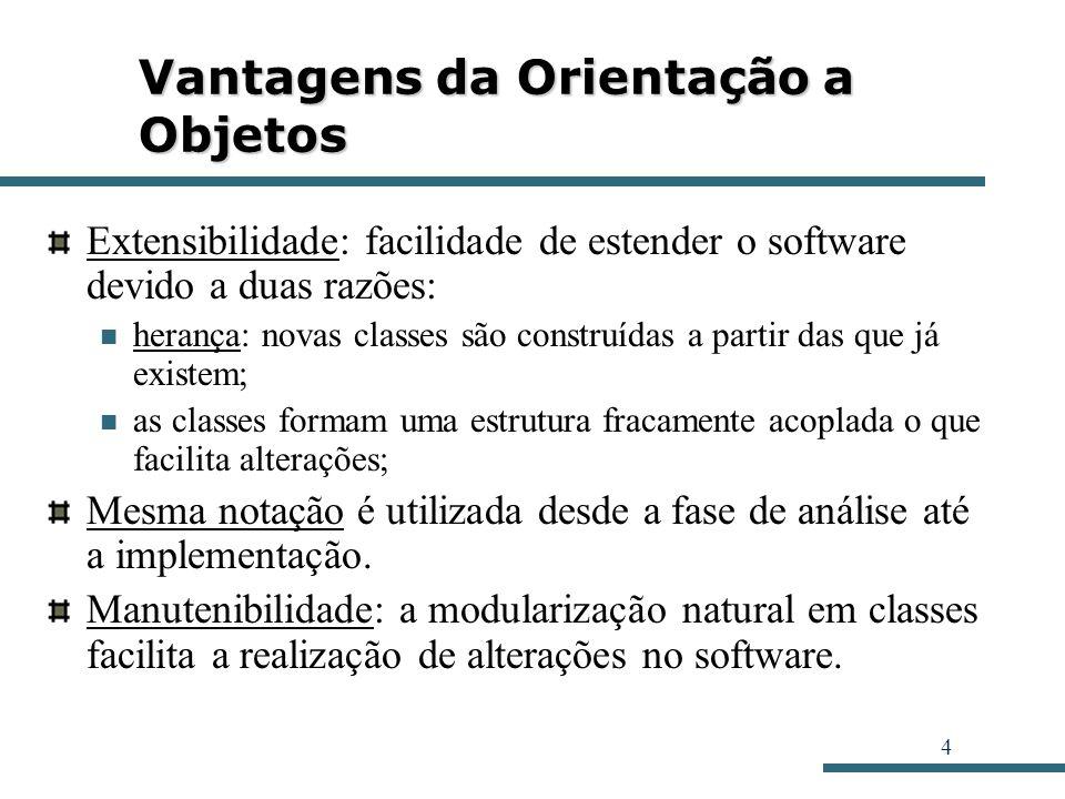 4 Vantagens da Orientação a Objetos Extensibilidade: facilidade de estender o software devido a duas razões: herança: novas classes são construídas a