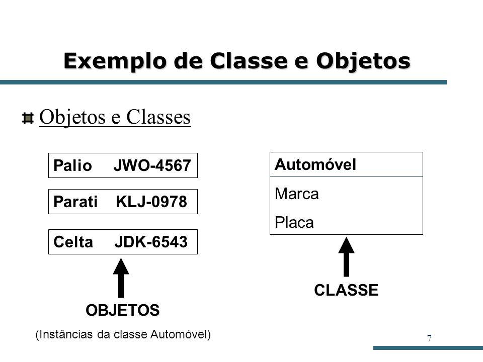 7 Exemplo de Classe e Objetos Objetos e Classes Palio JWO-4567 Parati KLJ-0978 Celta JDK-6543 OBJETOS (Instâncias da classe Automóvel) Automóvel Marca
