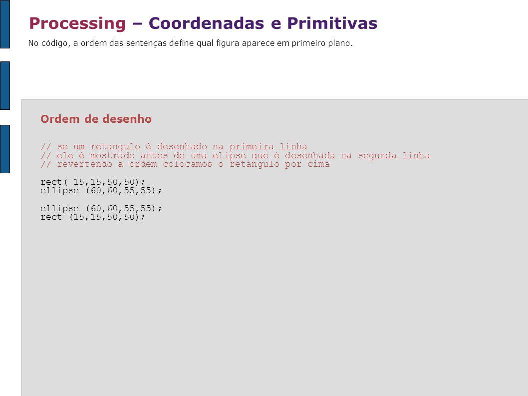 Processing – Coordenadas e Primitivas Ordem de desenho // se um retangulo é desenhado na primeira linha // ele é mostrado antes de uma elipse que é de