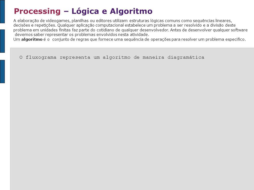 Processing – Lógica e Algoritmo O fluxograma representa um algoritmo de maneira diagramática A elaboração de videogames, planilhas ou editores utiliza