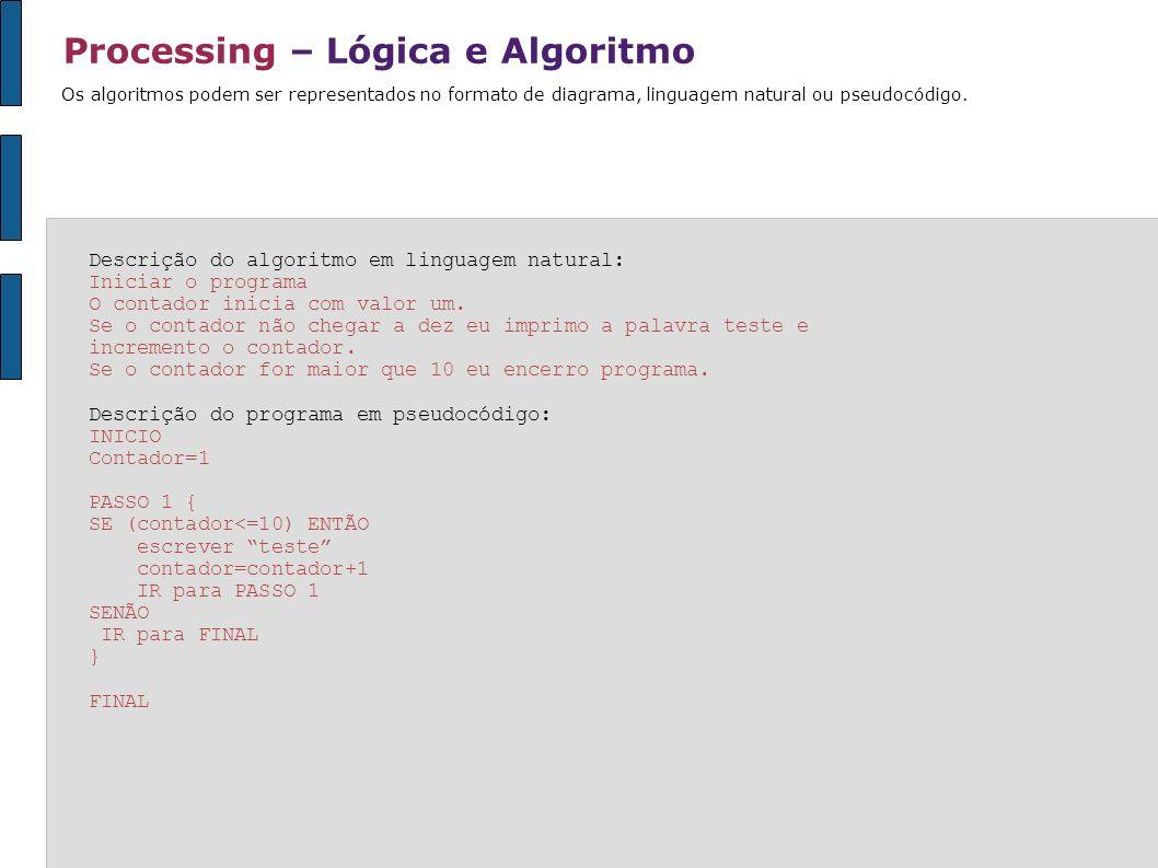 Processing – Lógica e Algoritmo Descrição do algoritmo em linguagem natural: Iniciar o programa O contador inicia com valor um. Se o contador não cheg