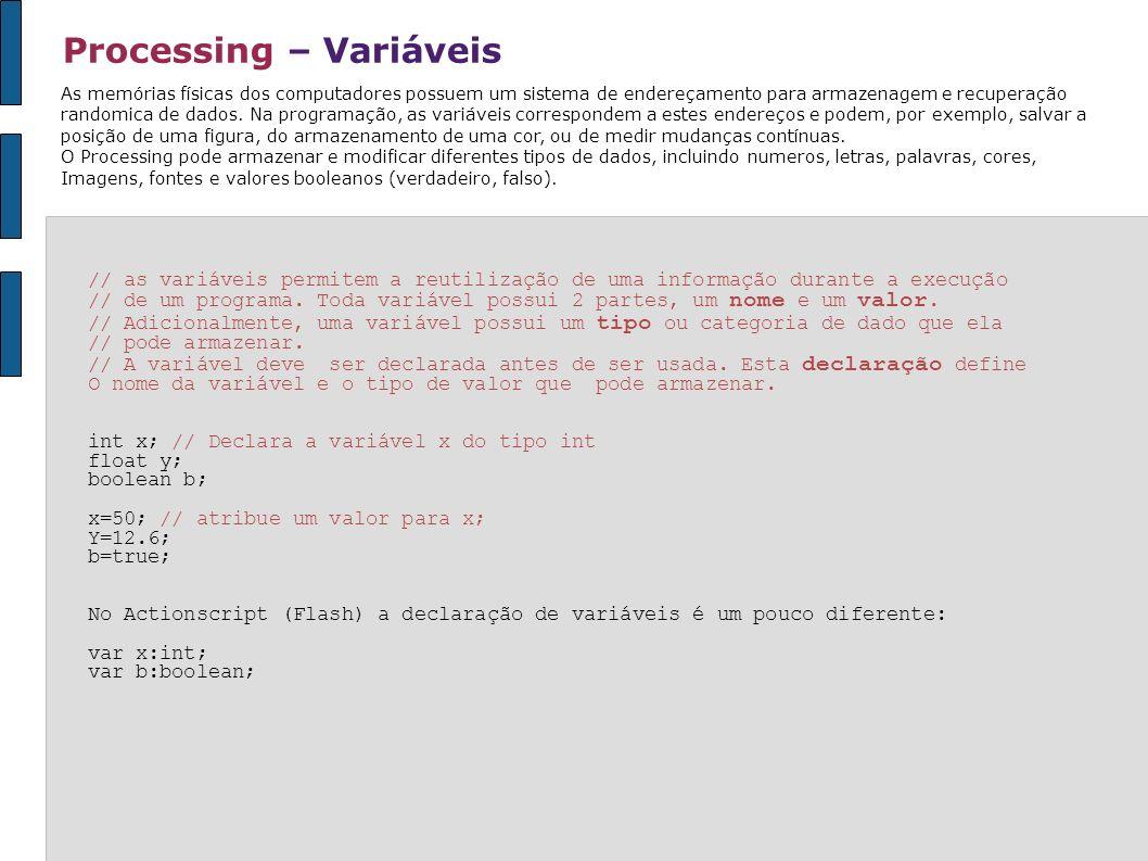 Processing – Variáveis As memórias físicas dos computadores possuem um sistema de endereçamento para armazenagem e recuperação randomica de dados. Na