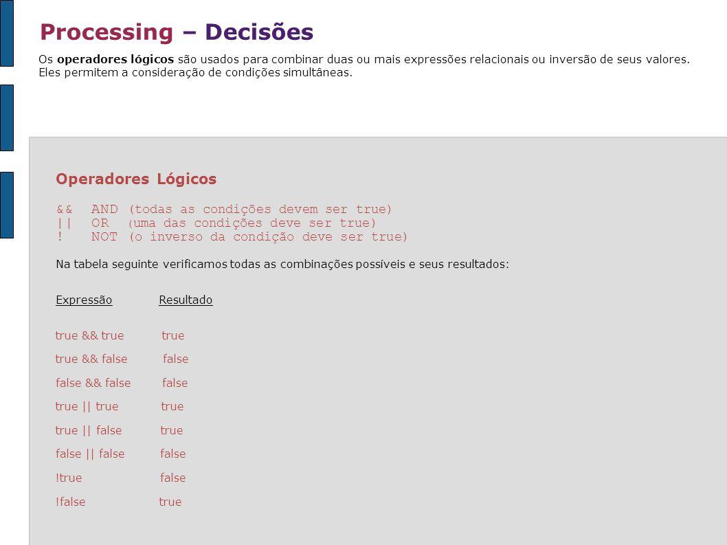 Processing – Decisões Os operadores lógicos são usados para combinar duas ou mais expressões relacionais ou inversão de seus valores. Eles permitem a