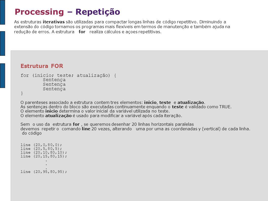 Processing – Repetição As estruturas iterativas são utilizadas para compactar longas linhas de código repetitivo. Diminuindo a extensão do código torn