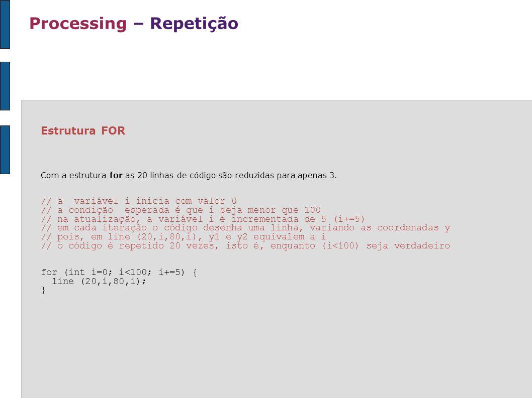 Processing – Repetição Estrutura FOR Com a estrutura for as 20 linhas de código são reduzidas para apenas 3. // a variável i inicia com valor 0 // a c
