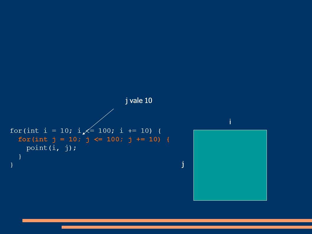for(int i = 10; i <= 100; i += 10) { for(int j = 10; j <= 100; j += 10) { point(i, j); } i j j vale 10