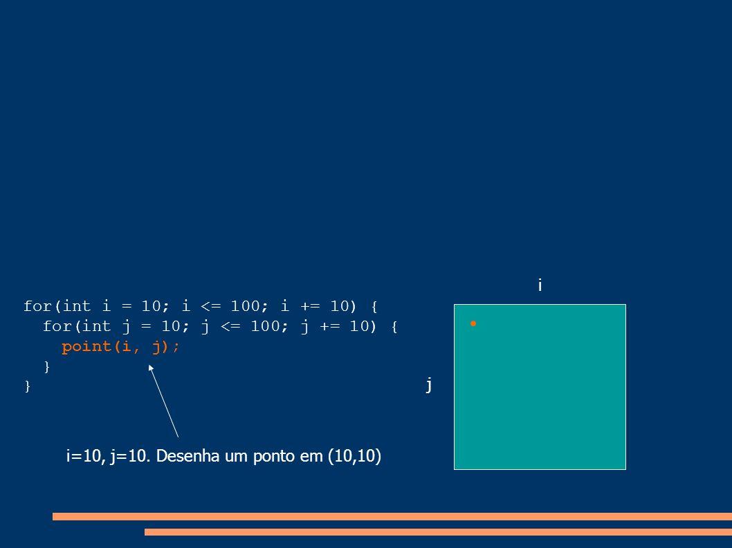 for(int i = 10; i <= 100; i += 10) { for(int j = 10; j <= 100; j += 10) { point(i, j); } i j i=10, j=10. Desenha um ponto em (10,10)