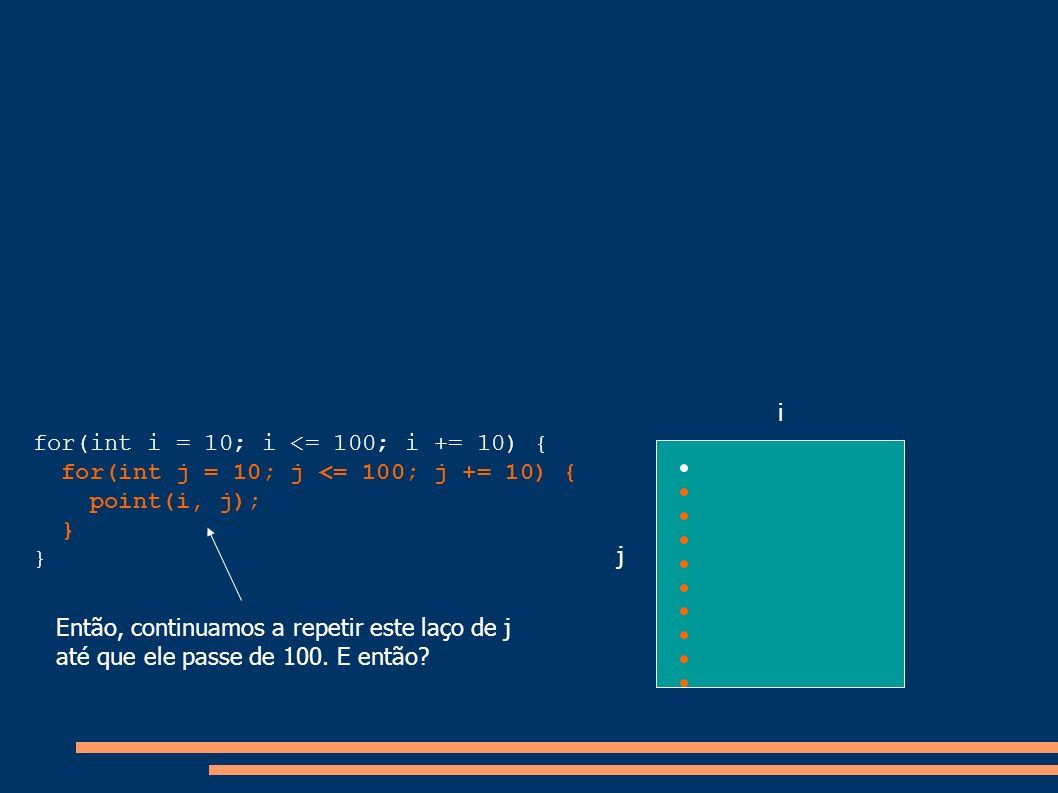 for(int i = 10; i <= 100; i += 10) { for(int j = 10; j <= 100; j += 10) { point(i, j); } i j Então, continuamos a repetir este laço de j até que ele p