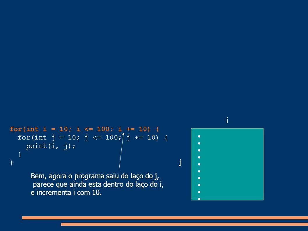 for(int i = 10; i <= 100; i += 10) { for(int j = 10; j <= 100; j += 10) { point(i, j); } i j Bem, agora o programa saiu do laço do j, parece que ainda