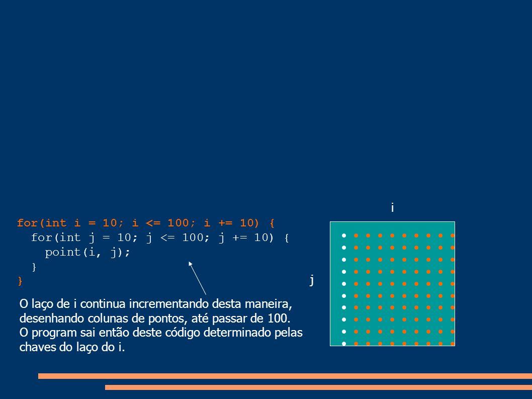 for(int i = 10; i <= 100; i += 10) { for(int j = 10; j <= 100; j += 10) { point(i, j); } i j O laço de i continua incrementando desta maneira, desenha