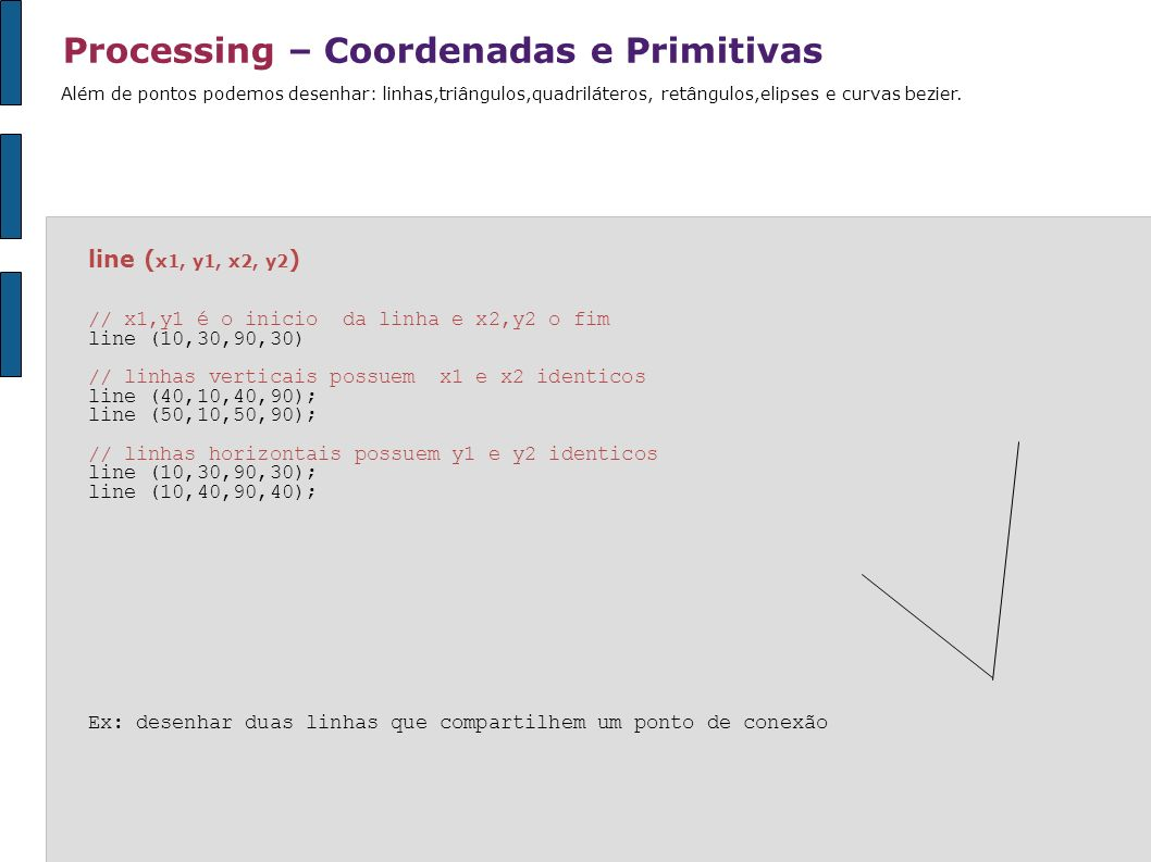Processing – Coordenadas e Primitivas triangle ( x1, y1, x2, y2, x3, y3 ) // os 3 pares de coordenadas definem os vertices do triangulo triangle (60,10,25,60,75,65); quad ( x1, y1, x2, y2, x3, y3, x4, y4 ) // os 4 pares de coordenadas definem os vertices do poligono quad (20,20,20,70,60,90,60,40); quad (20,20,70,-20,110,0,60,40); rect ( x, y, largura, altura ) // os 2 primeiros parametros definem a coordenada do vertice superior esquerdo // o terceiro e quarto parametro define a largura e altura do retangulo rect (15,15,40,40); rect (55,55,25,25); ellipse ( x, y, largura, altura ) // os 2 primeiros parametros definem a localização do centro da elipse // o terceiro e quarto parametro define a largura e altura da elipse ellipse(35,0,120,120); ellipse (38,62,6,6); ellipse (40,100,70,70); Além de pontos podemos desenhar: linhas,triângulos,quadriláteros, retângulos,elipses e curvas bezier.