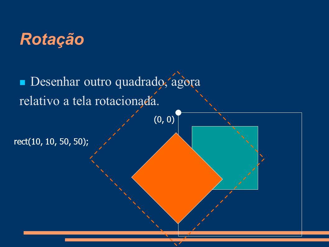 Rotação Desenhar outro quadrado, agora relativo a tela rotacionada. rect(10, 10, 50, 50); (0, 0)