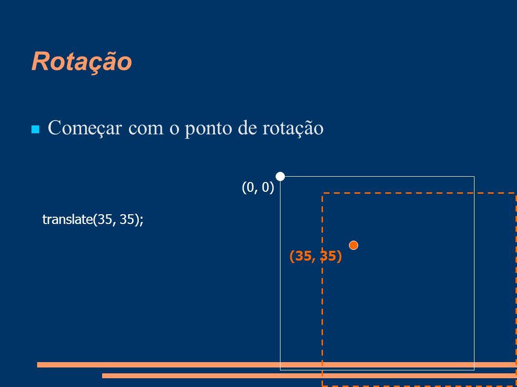 Rotação Começar com o ponto de rotação translate(35, 35); (0, 0) (35, 35)