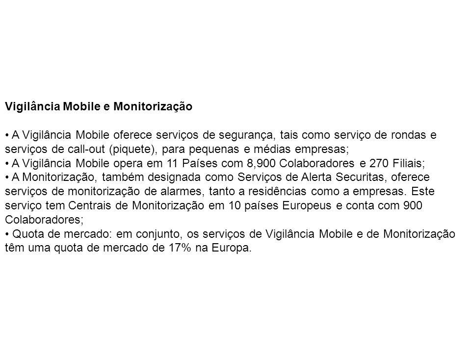 Vigilância Mobile e Monitorização A Vigilância Mobile oferece serviços de segurança, tais como serviço de rondas e serviços de call-out (piquete), par