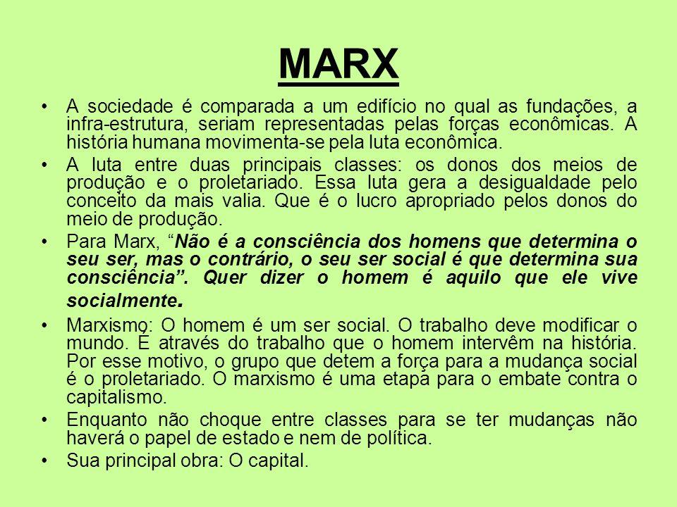 MARX A sociedade é comparada a um edifício no qual as fundações, a infra-estrutura, seriam representadas pelas forças econômicas. A história humana mo