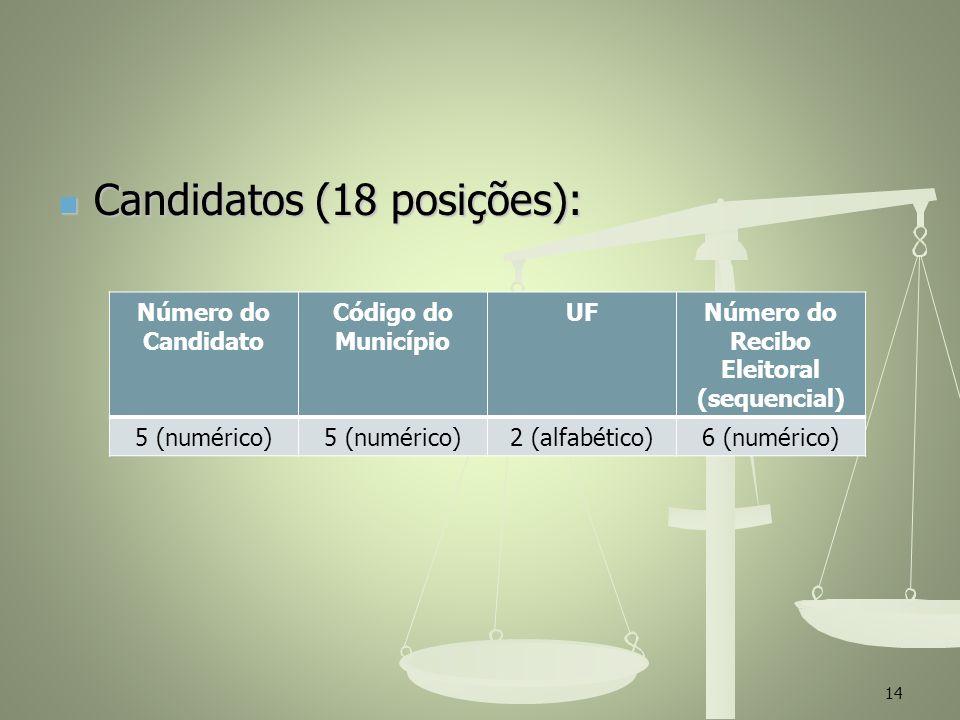 Candidatos (18 posições): Candidatos (18 posições): 14 Número do Candidato Código do Município UFNúmero do Recibo Eleitoral (sequencial) 5 (numérico)