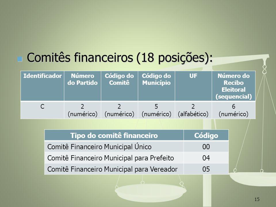 Comitês financeiros (18 posições): Comitês financeiros (18 posições): 15 IdentificadorNúmero do Partido Código do Comitê Código do Município UFNúmero