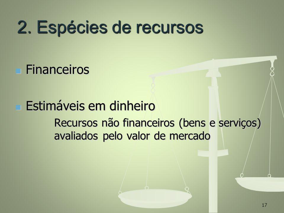 2. Espécies de recursos Financeiros Financeiros Estimáveis em dinheiro Estimáveis em dinheiro Recursos não financeiros (bens e serviços) avaliados pel