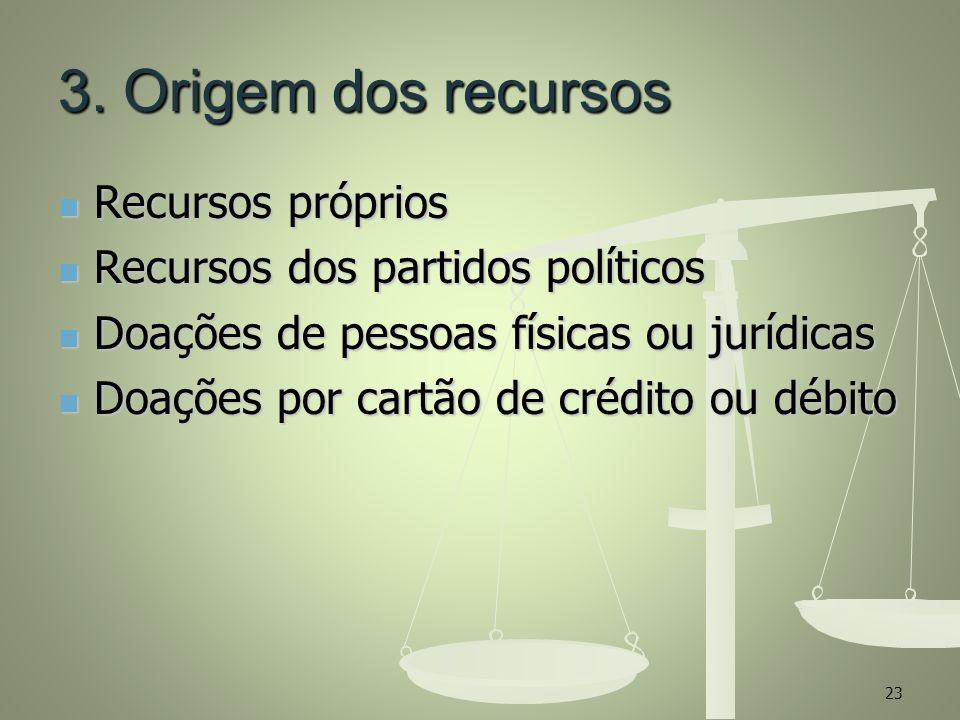 3. Origem dos recursos Recursos próprios Recursos próprios Recursos dos partidos políticos Recursos dos partidos políticos Doações de pessoas físicas