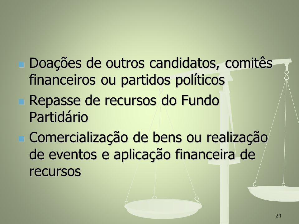 Doações de outros candidatos, comitês financeiros ou partidos políticos Doações de outros candidatos, comitês financeiros ou partidos políticos Repass