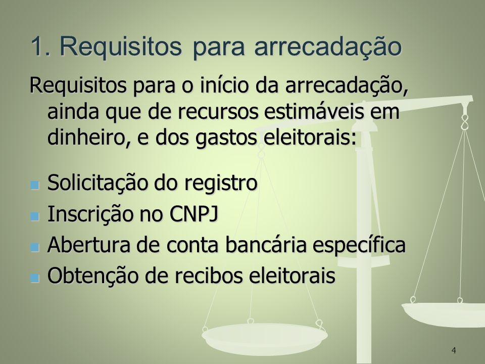 1. Requisitos para arrecadação Requisitos para o início da arrecadação, ainda que de recursos estimáveis em dinheiro, e dos gastos eleitorais: Solicit