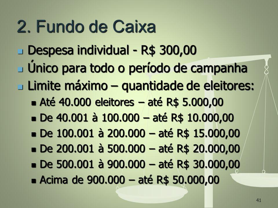 2. Fundo de Caixa Despesa individual - R$ 300,00 Despesa individual - R$ 300,00 Único para todo o período de campanha Único para todo o período de cam